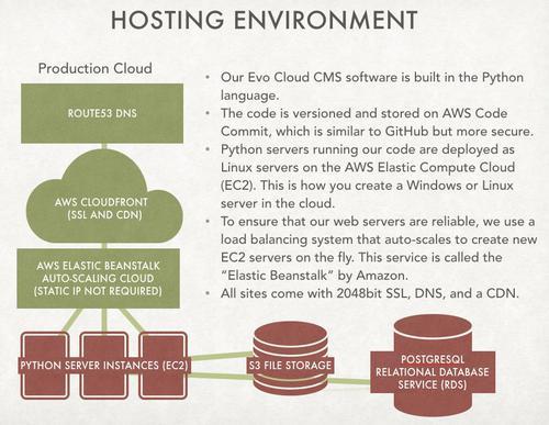 hosting.jpg