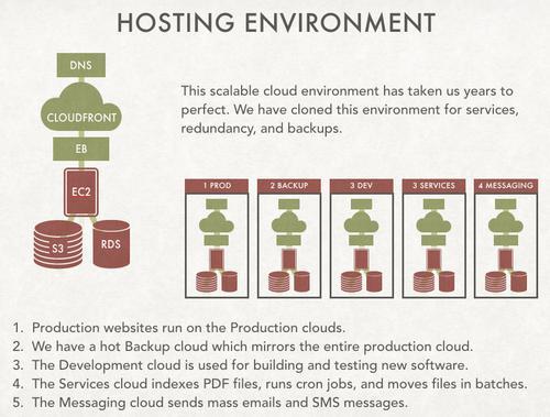 hosting2.jpg
